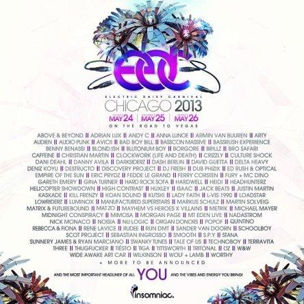 edc_chicago_lineup